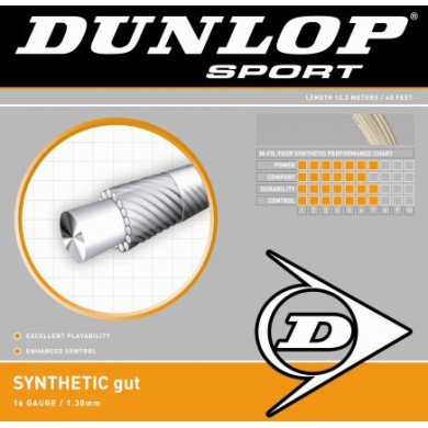 Besaitung mit Dunlop Synthetic Gut