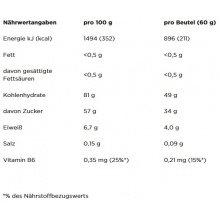 PowerBar PowerGel Shots (Kohlenhydratgummis) Himbeere 24x60g Box