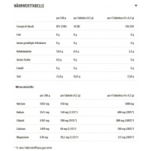 PowerBar 5 Electrolytes Sports Drink Mango-Passionfruit Röhrchen